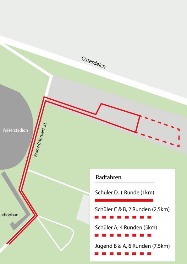 Radfahren Stadionbad - Strecken